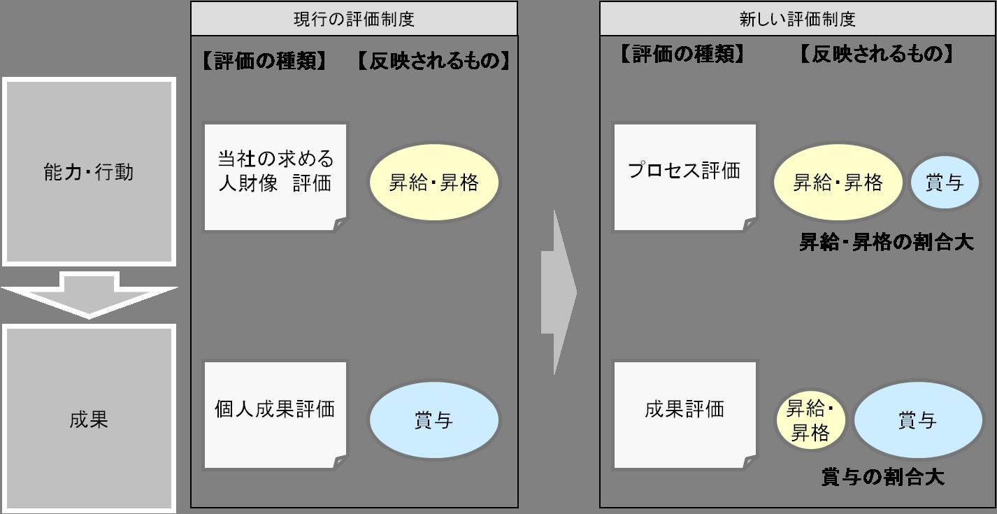 case_implementation50