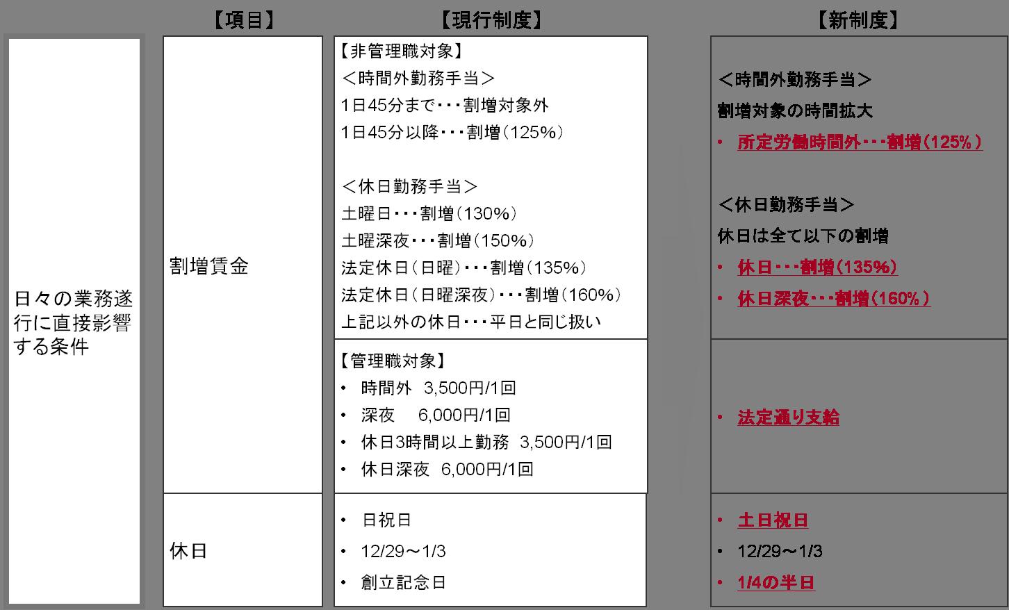 case_implementation52