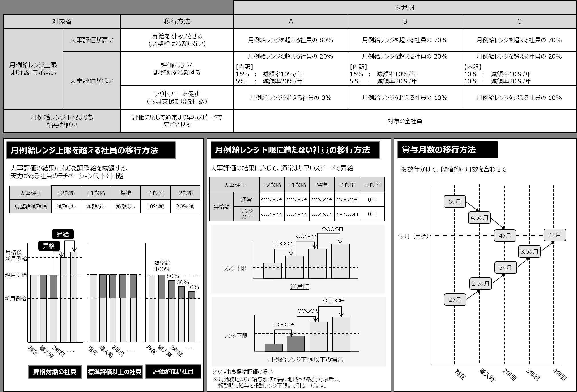 case_implementation11