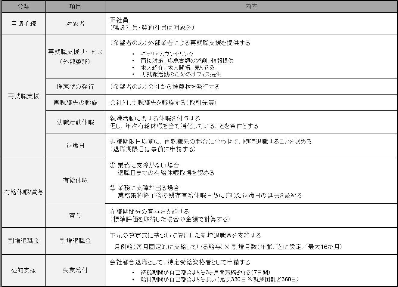 case_implementation14