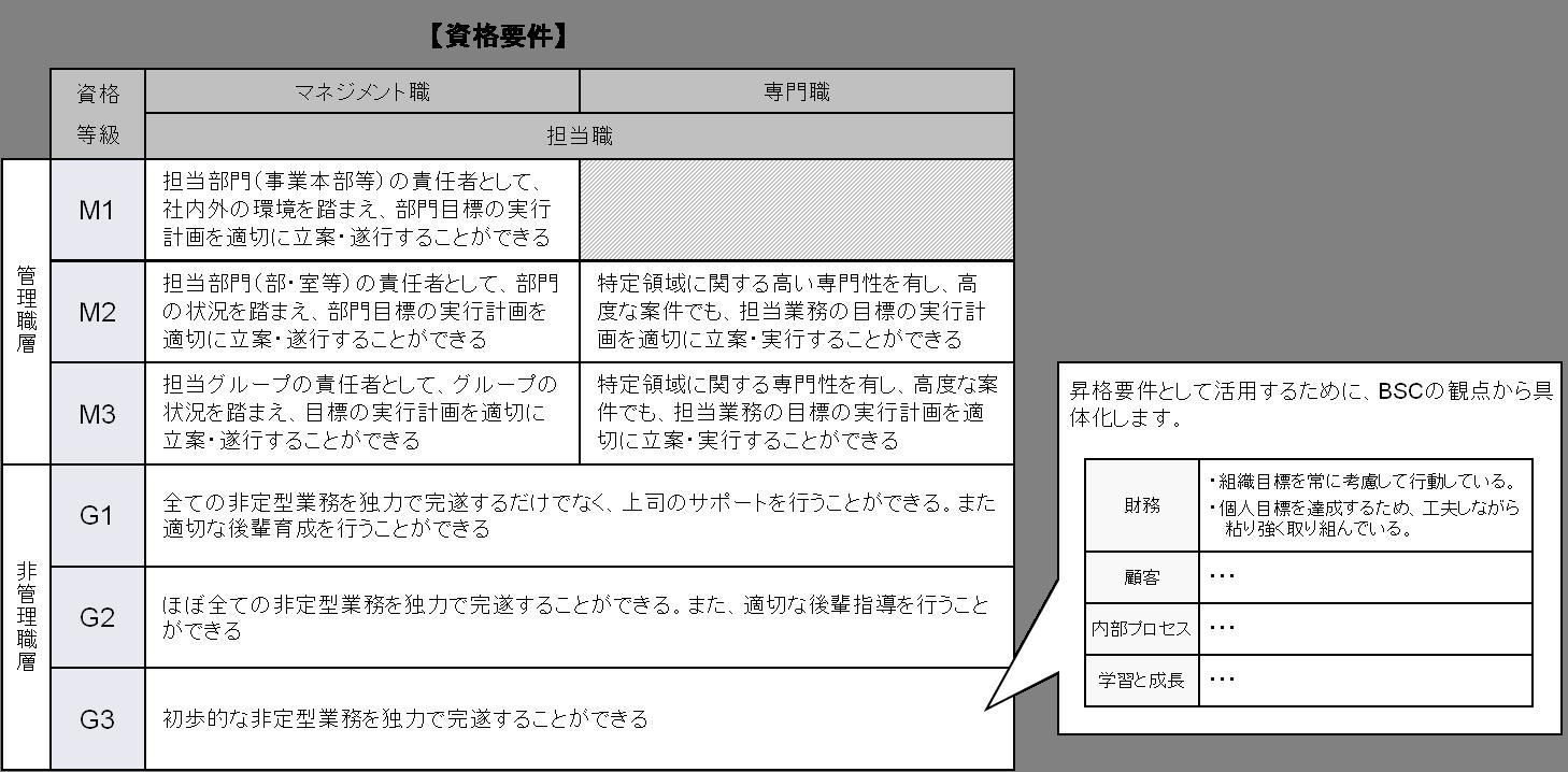 case_implementation16