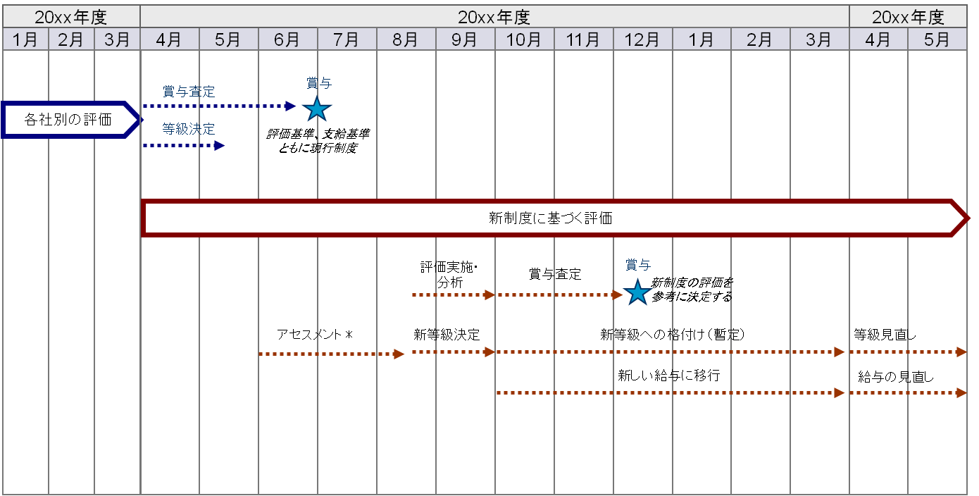 case_implementation18