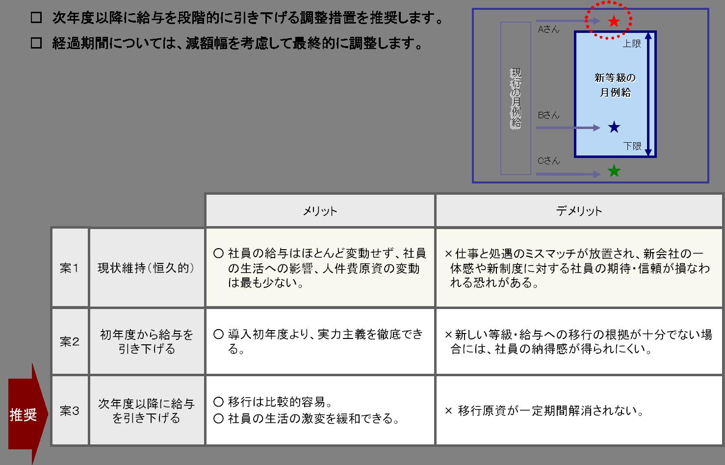 case_implementation25