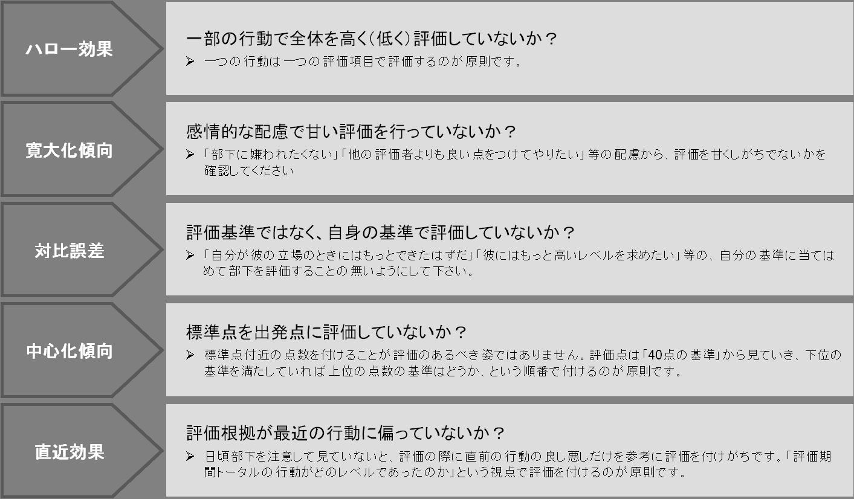 case_implementation29