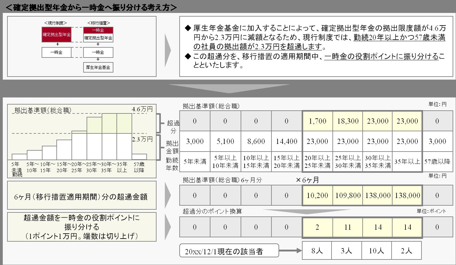 case_implementation34