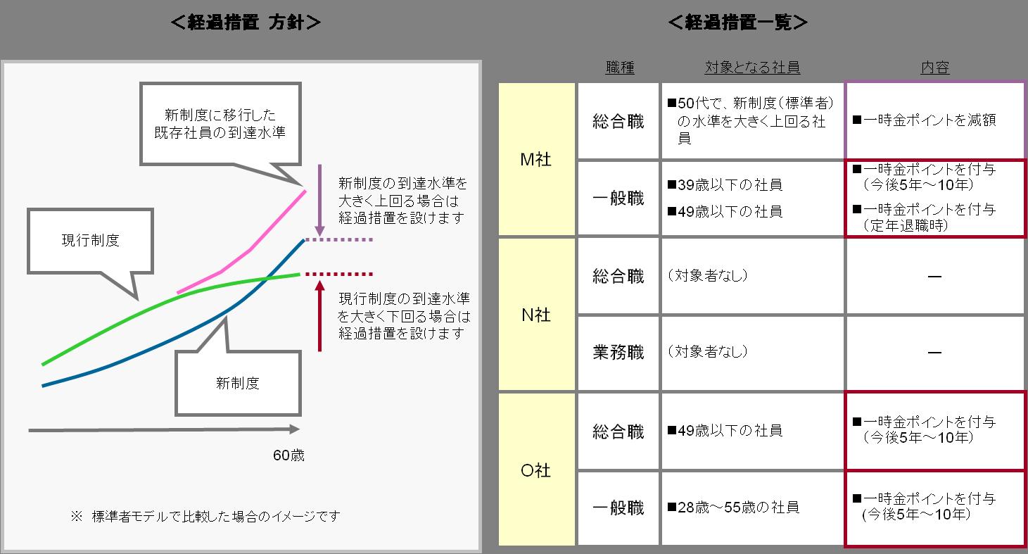 case_implementation36