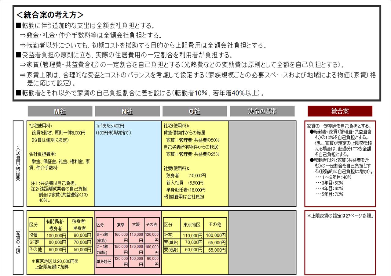 case_implementation46