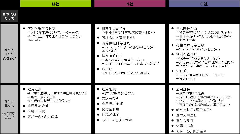 case_implementation7