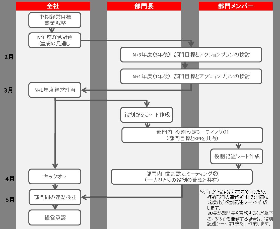 yakuwari_11