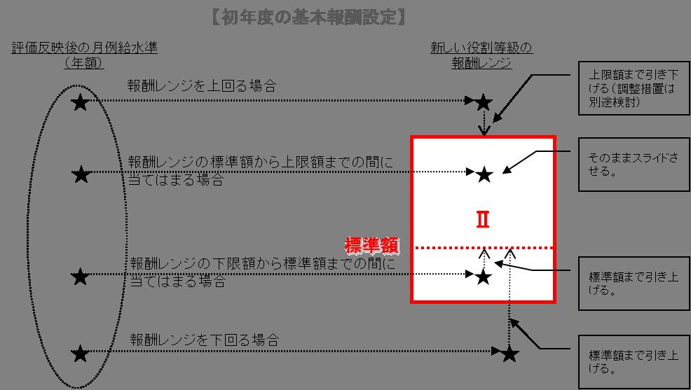 yakuwari_14