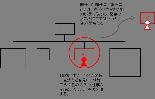 yakuwari_3
