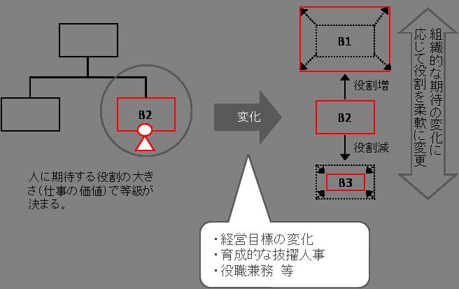 yakuwari_4