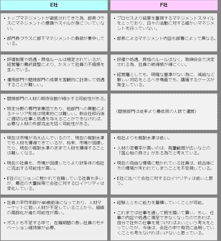 case_M&A10