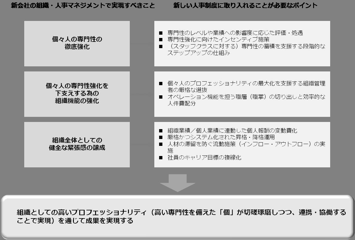 case_M&A16