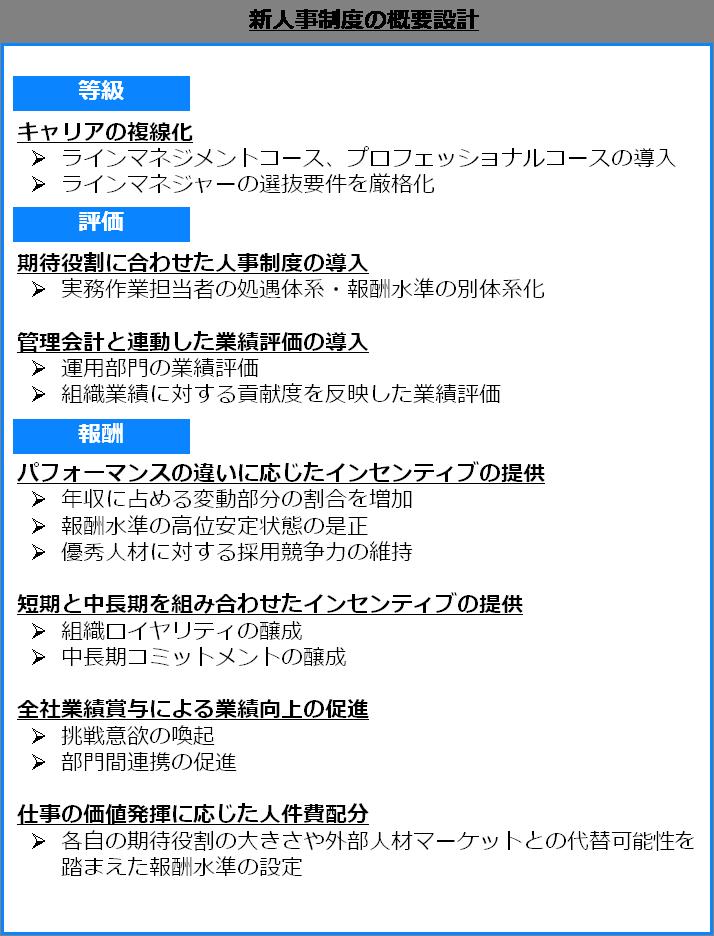 case_M&A17