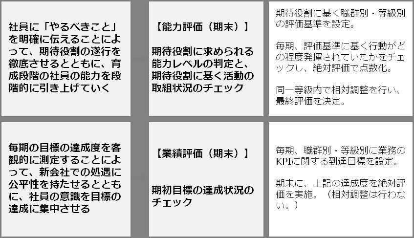 case_M&A19