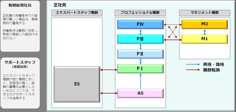 case_M&A21