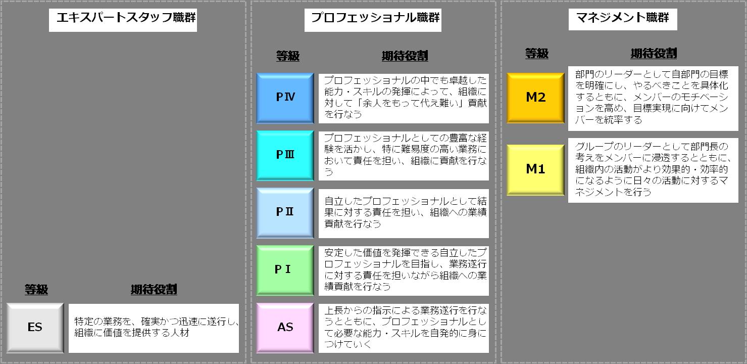 case_M&A22
