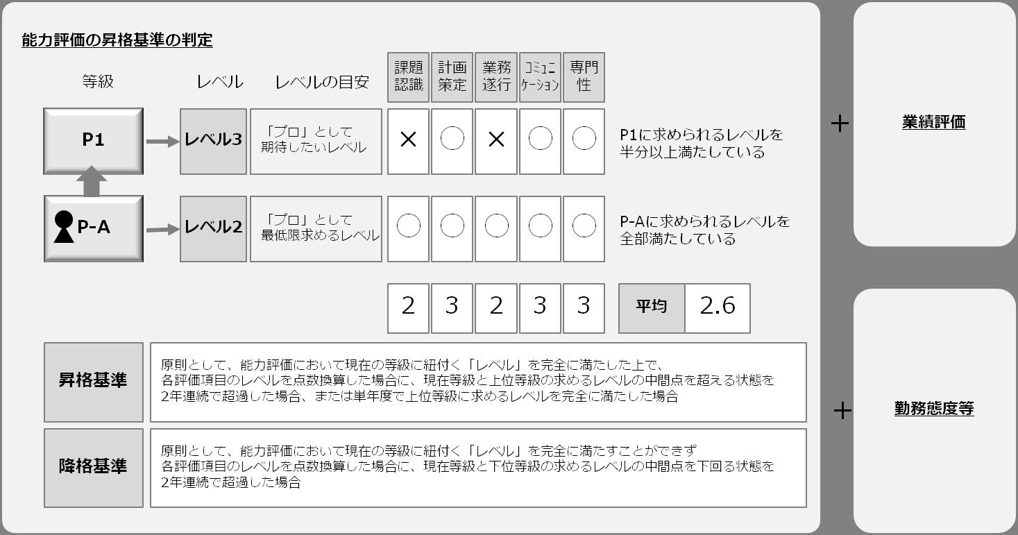 case_M&A24