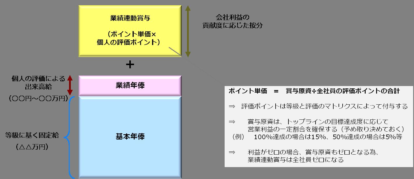 case_M&A25