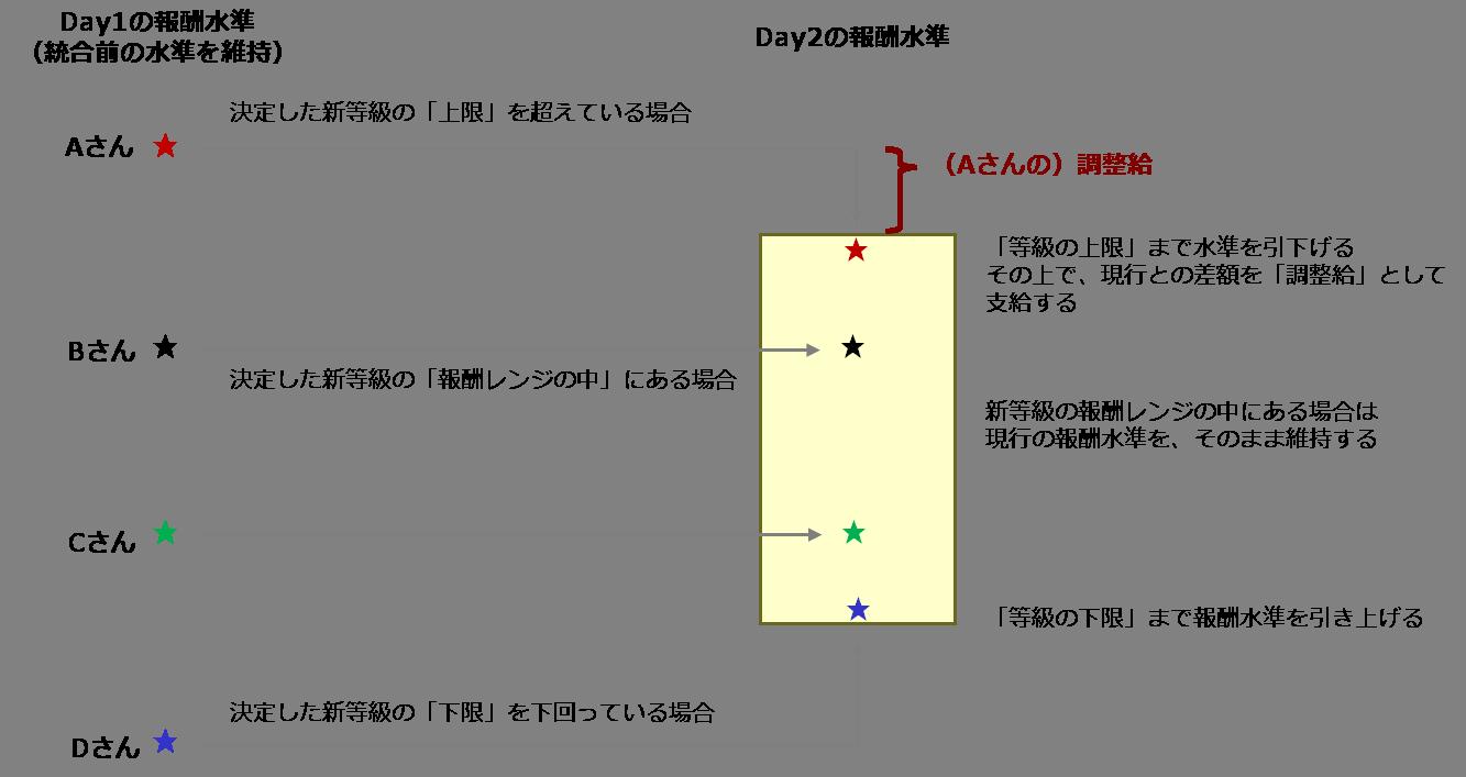 case_M&A27