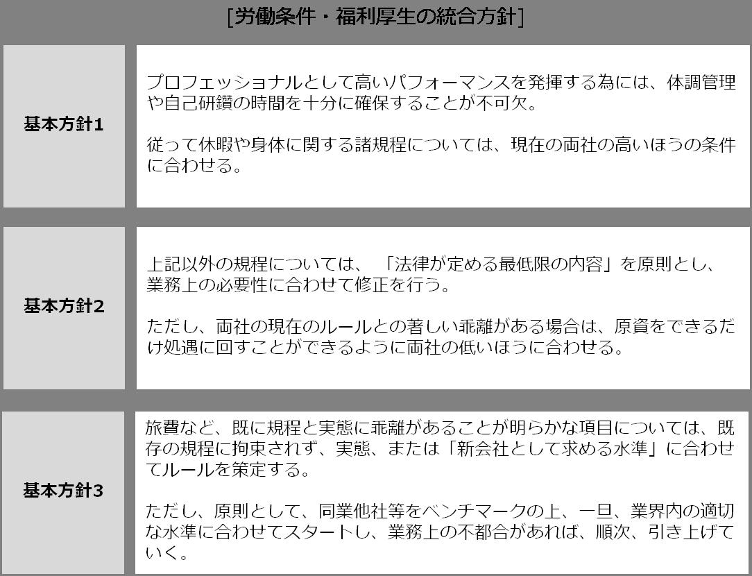 case_M&A29
