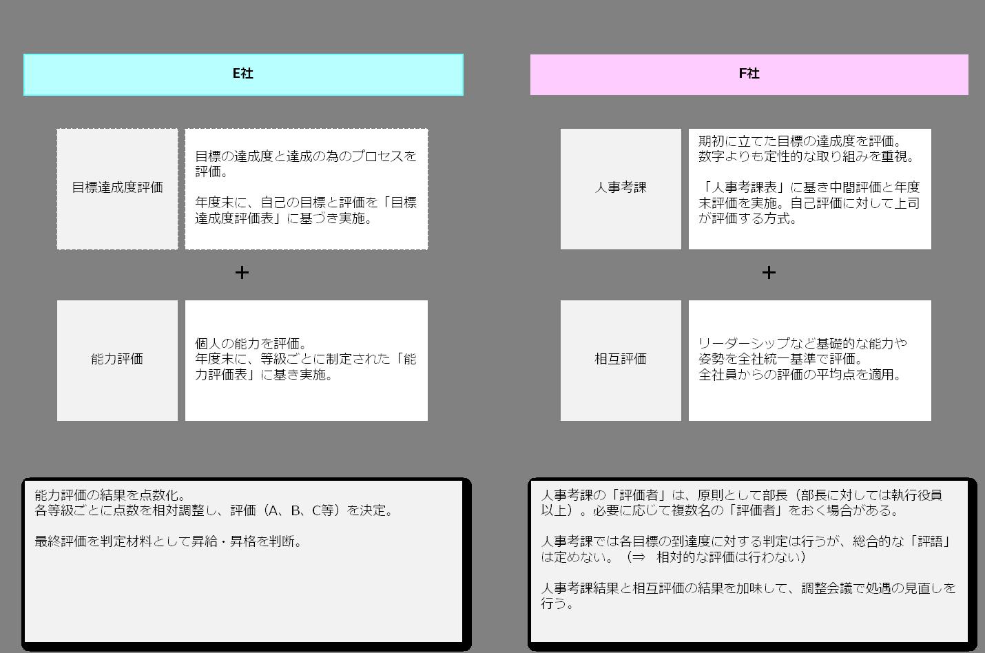case_M&A3