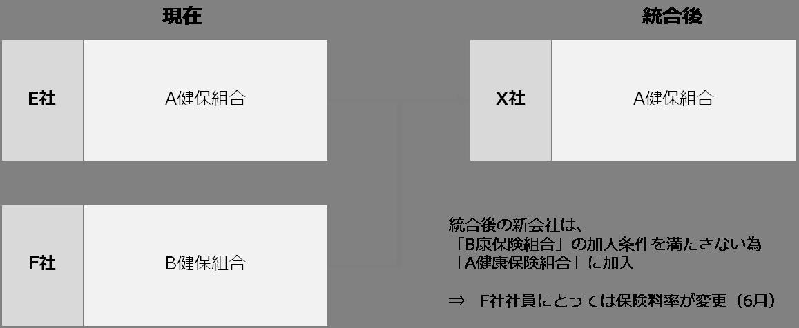 case_M&A33