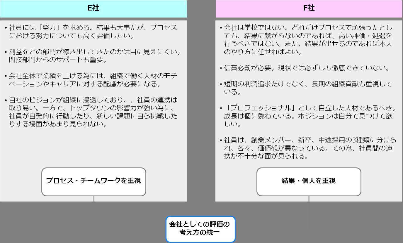case_M&A9