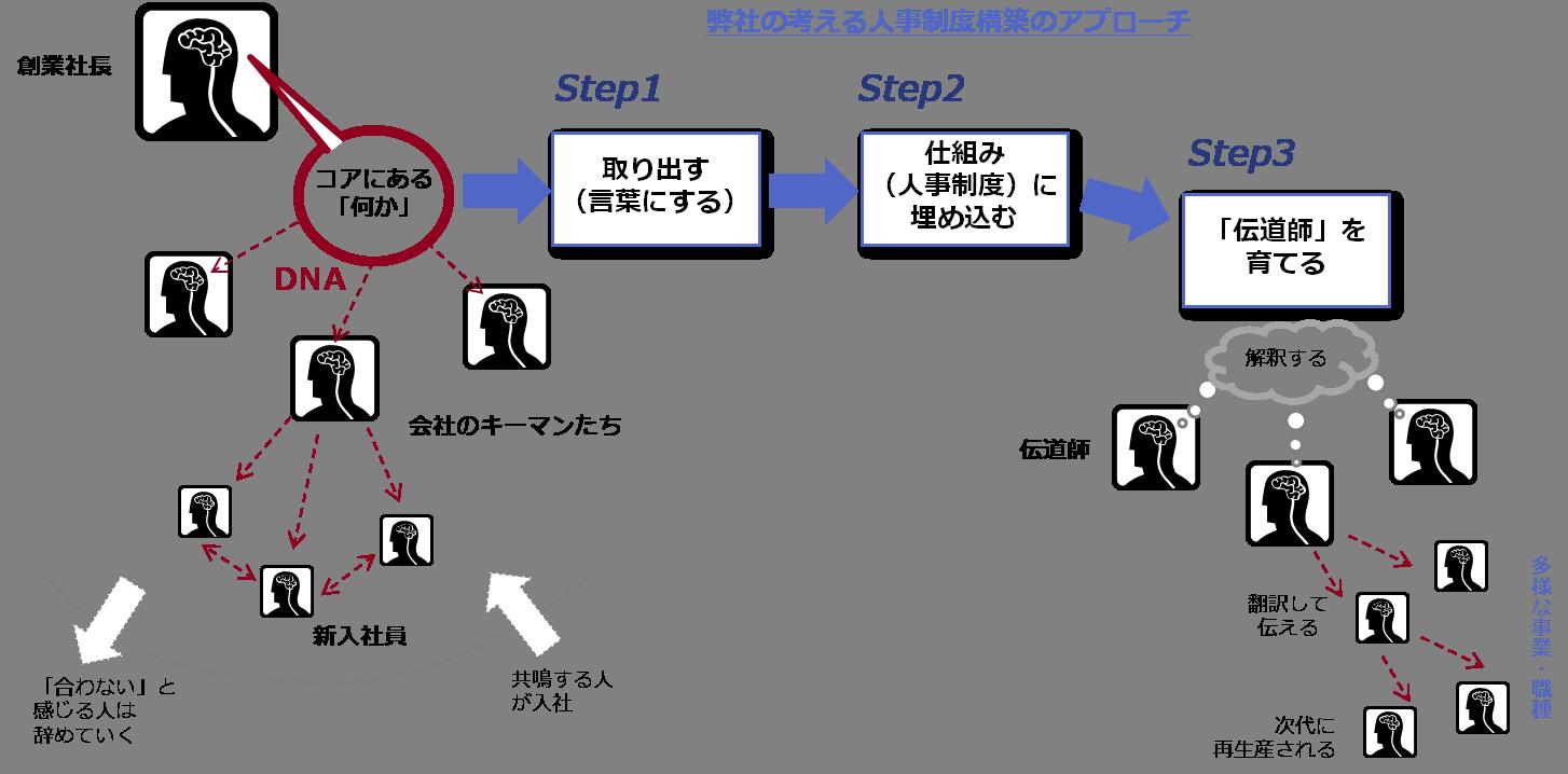 case_reform1