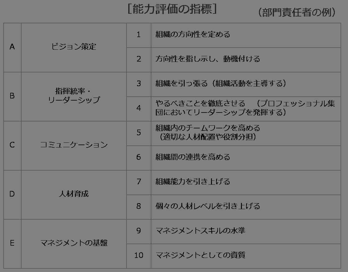 case_M&A38