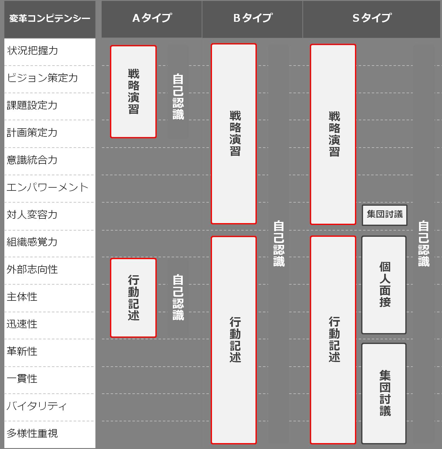 service_assessment-cm6