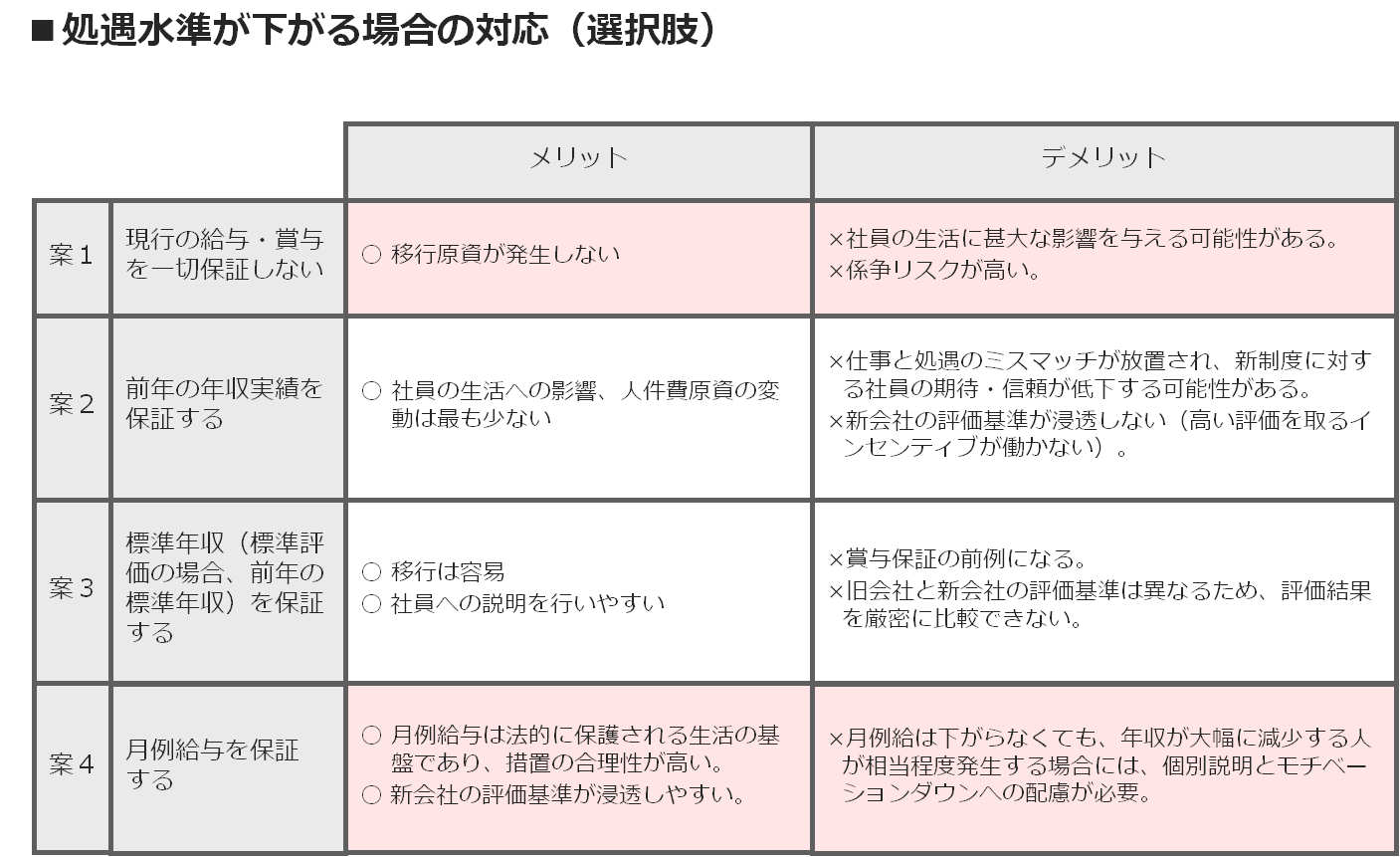 service_integration10