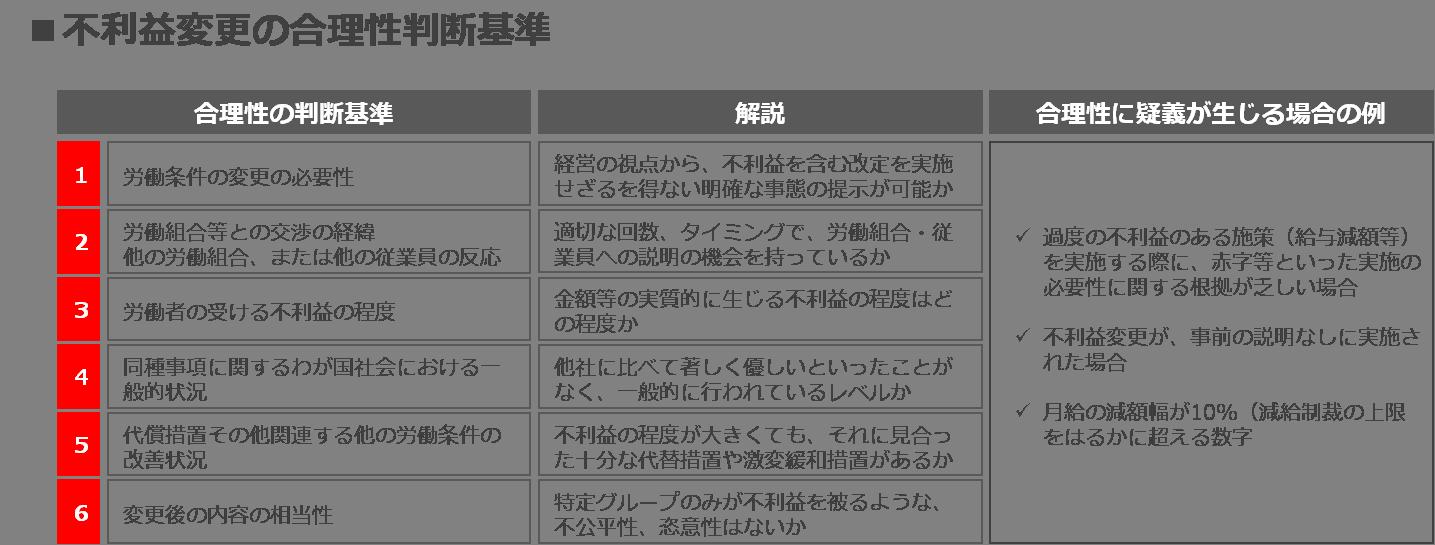 service_integration11