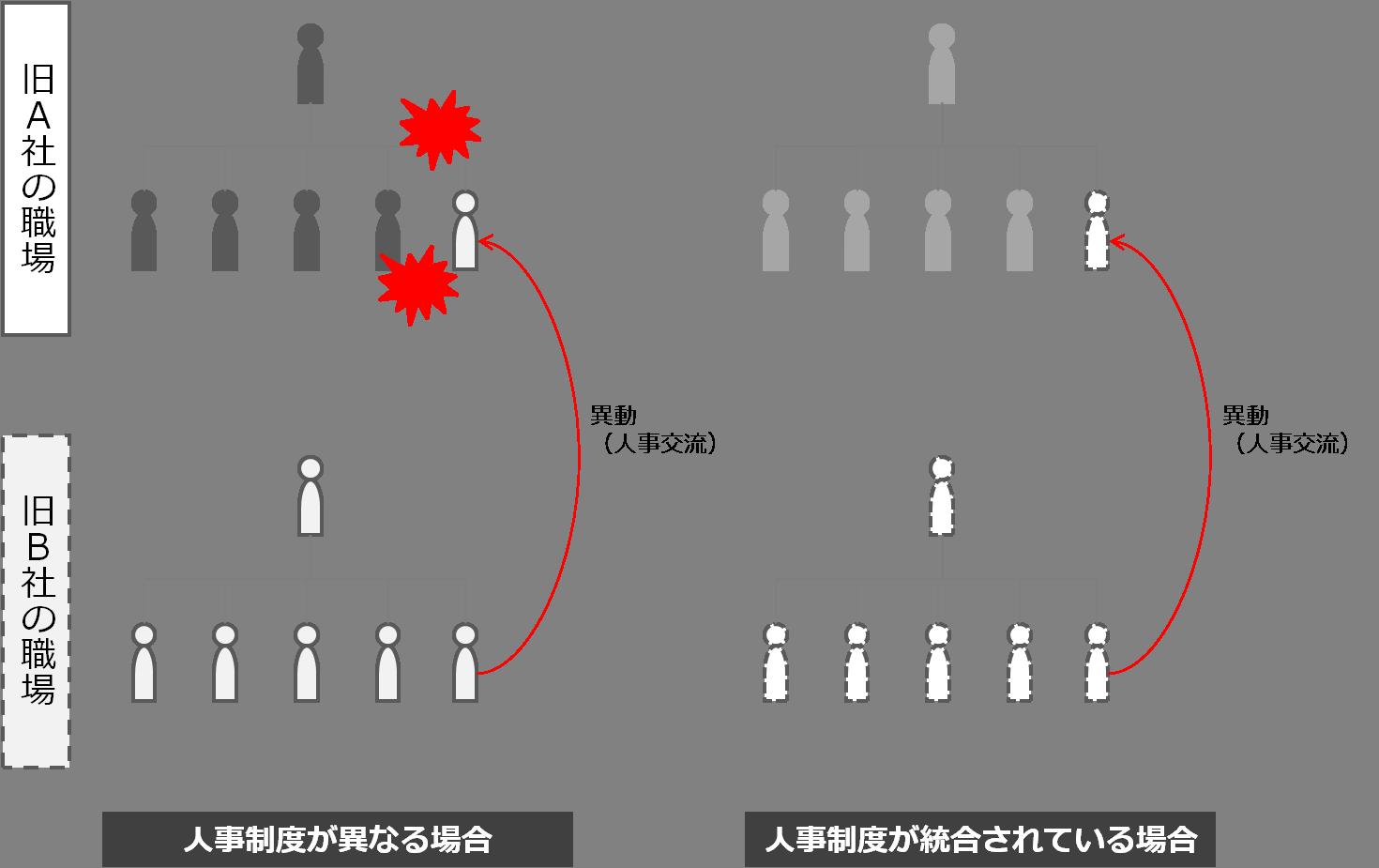service_integration4
