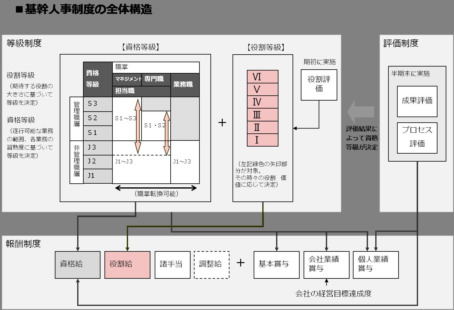 service_integration7-3