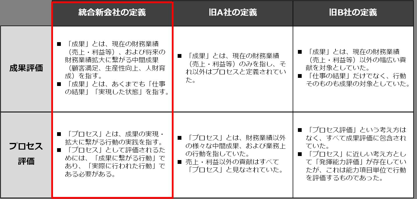 service_integration9