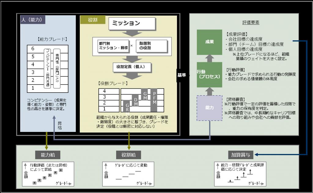 case_reform7-2