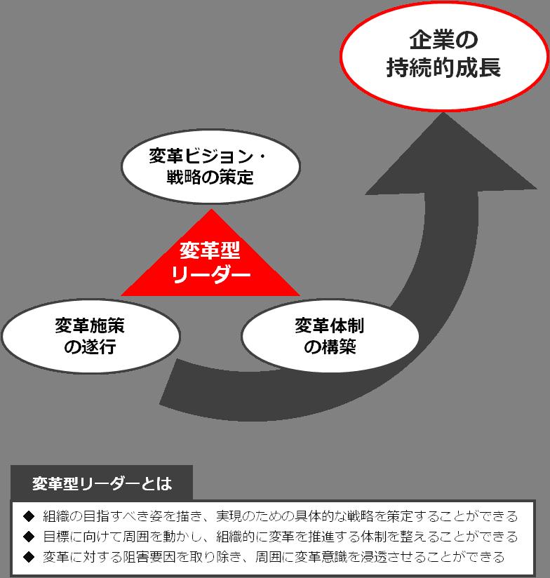 service_assessment-cm1_2