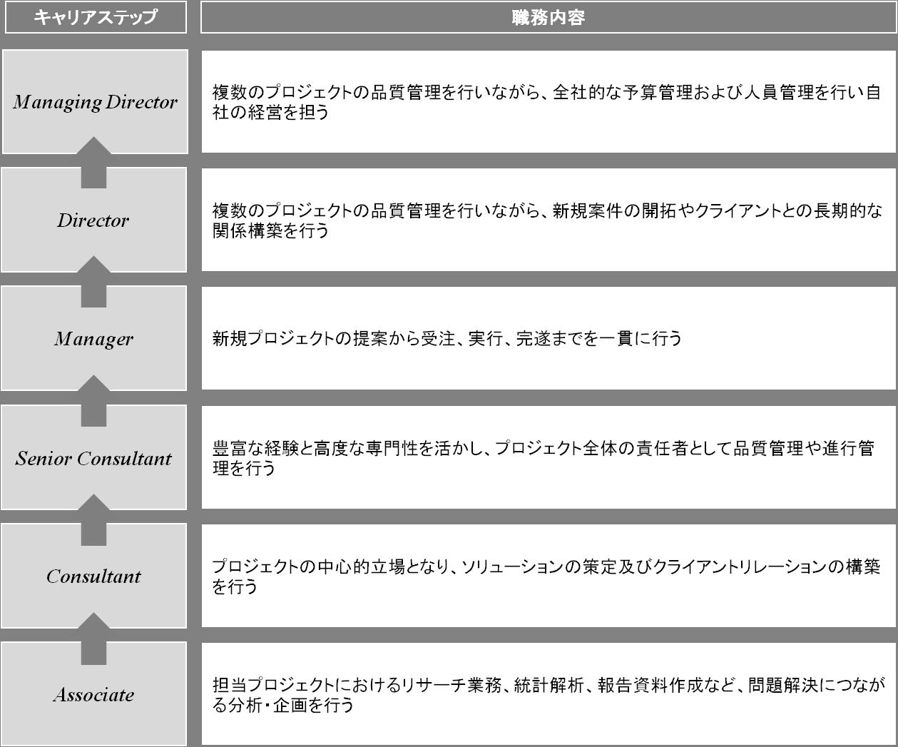 careerstep_1