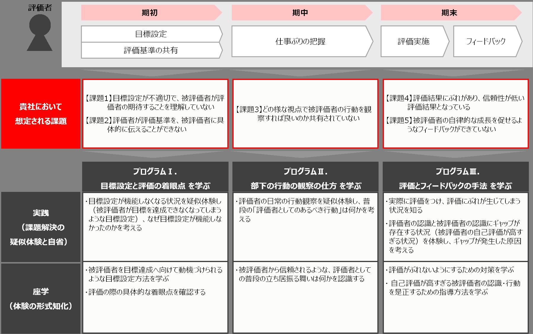 training_10