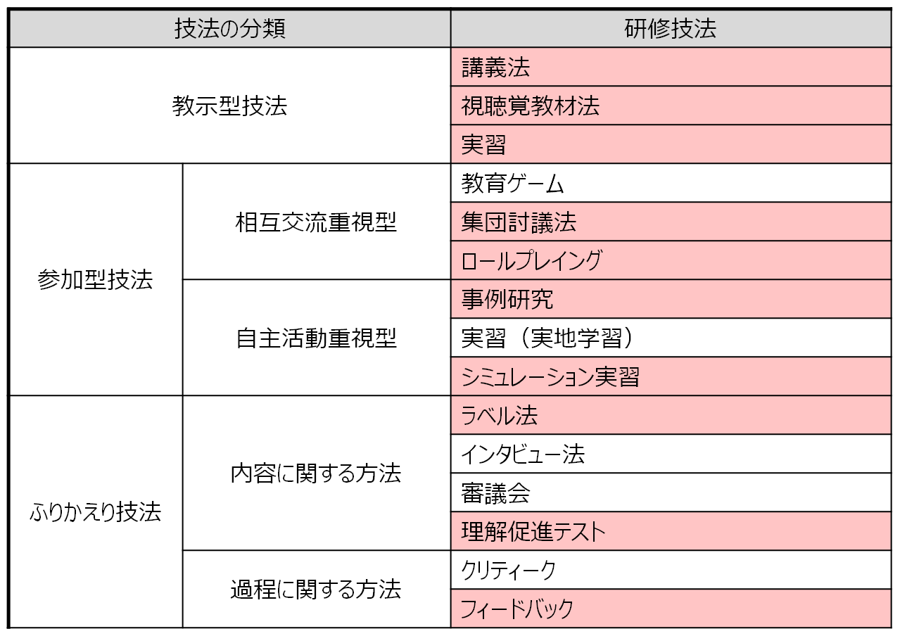 training_11