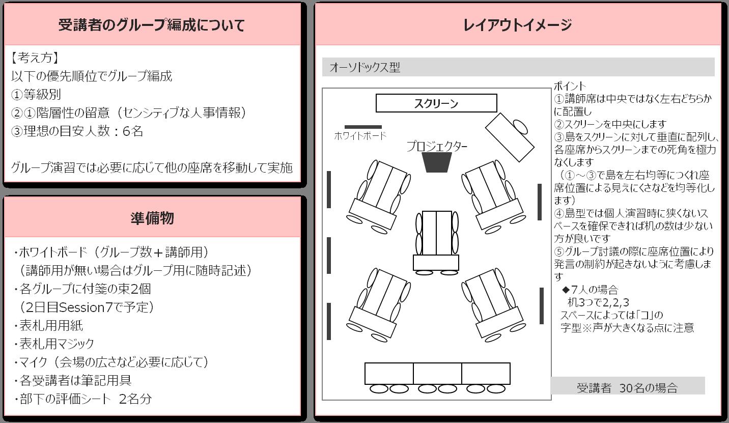 training_12