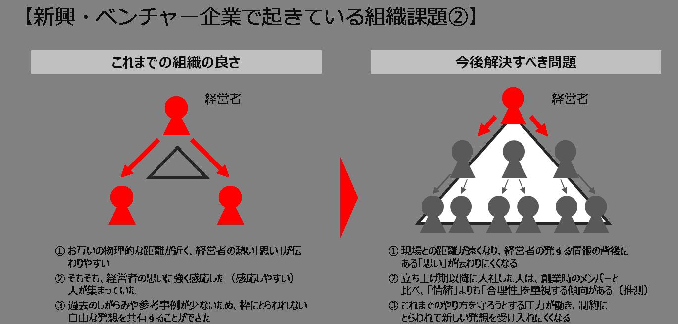 enhancemnet_3_2