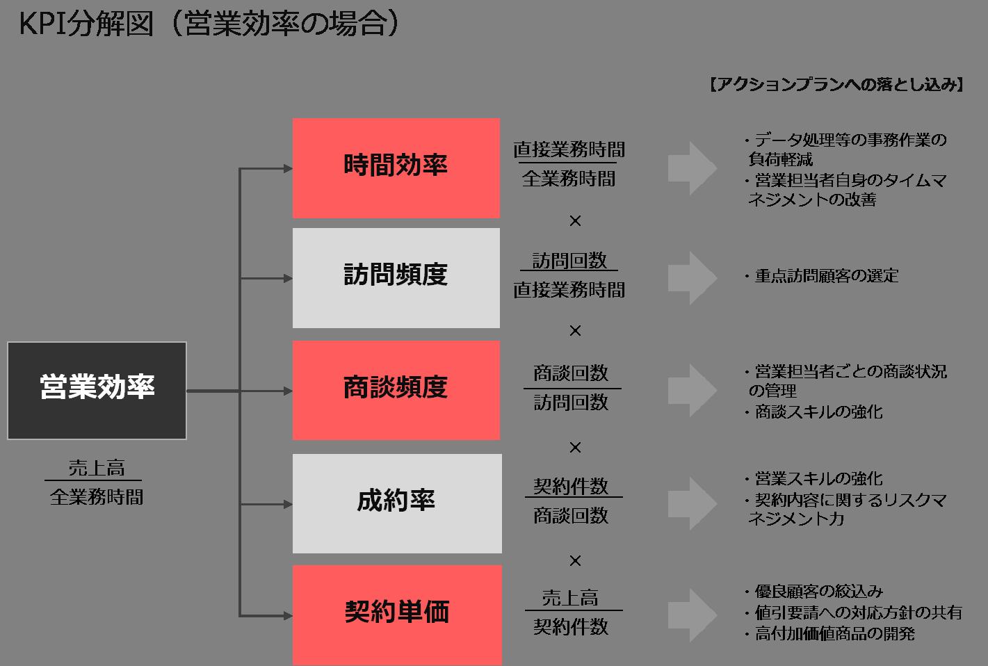 enhancemnet_6_2