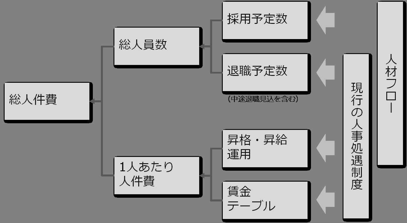diagnosis_1