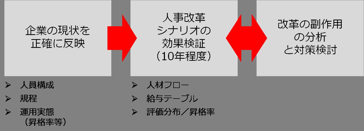 diagnosis_3-1
