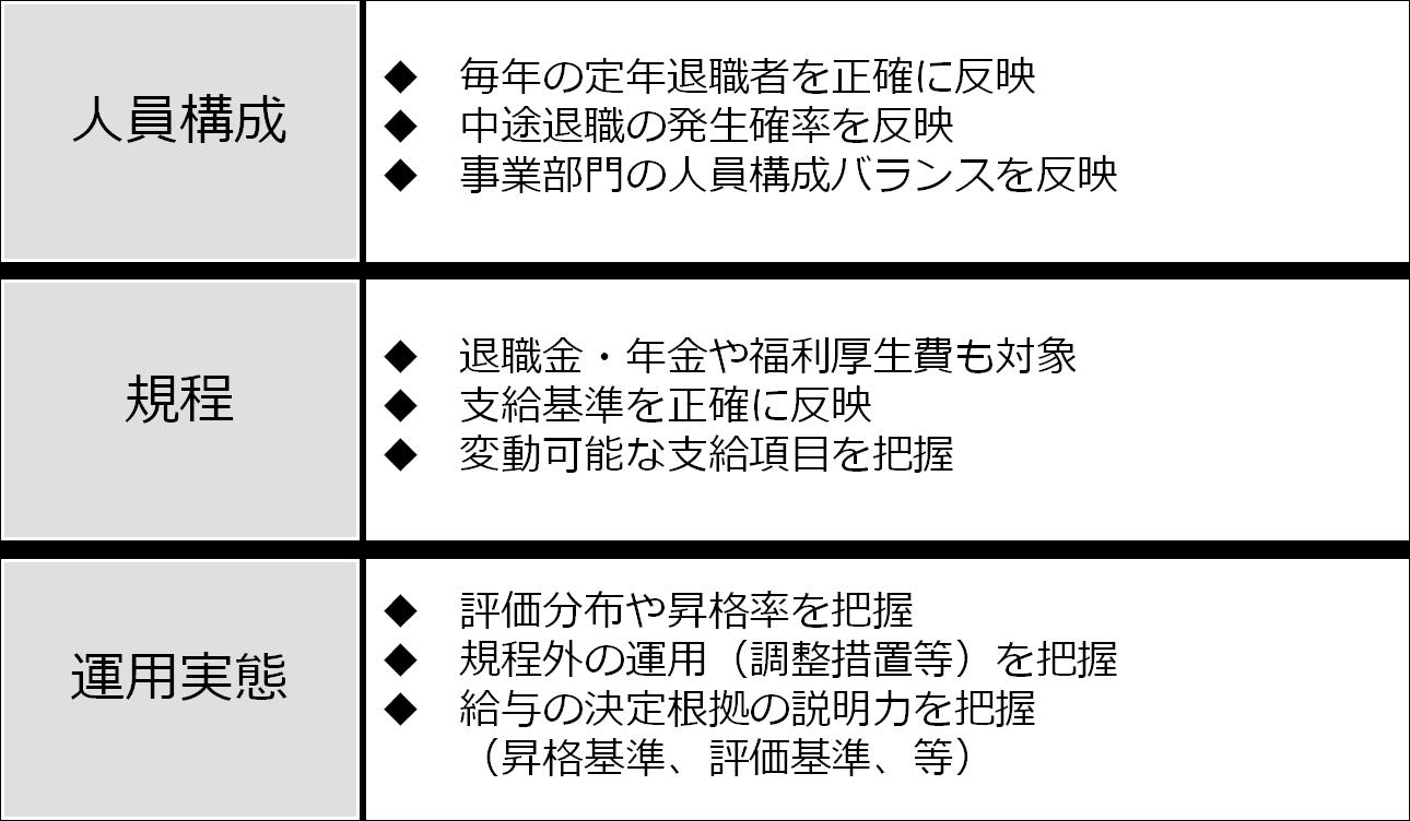 diagnosis_3-2