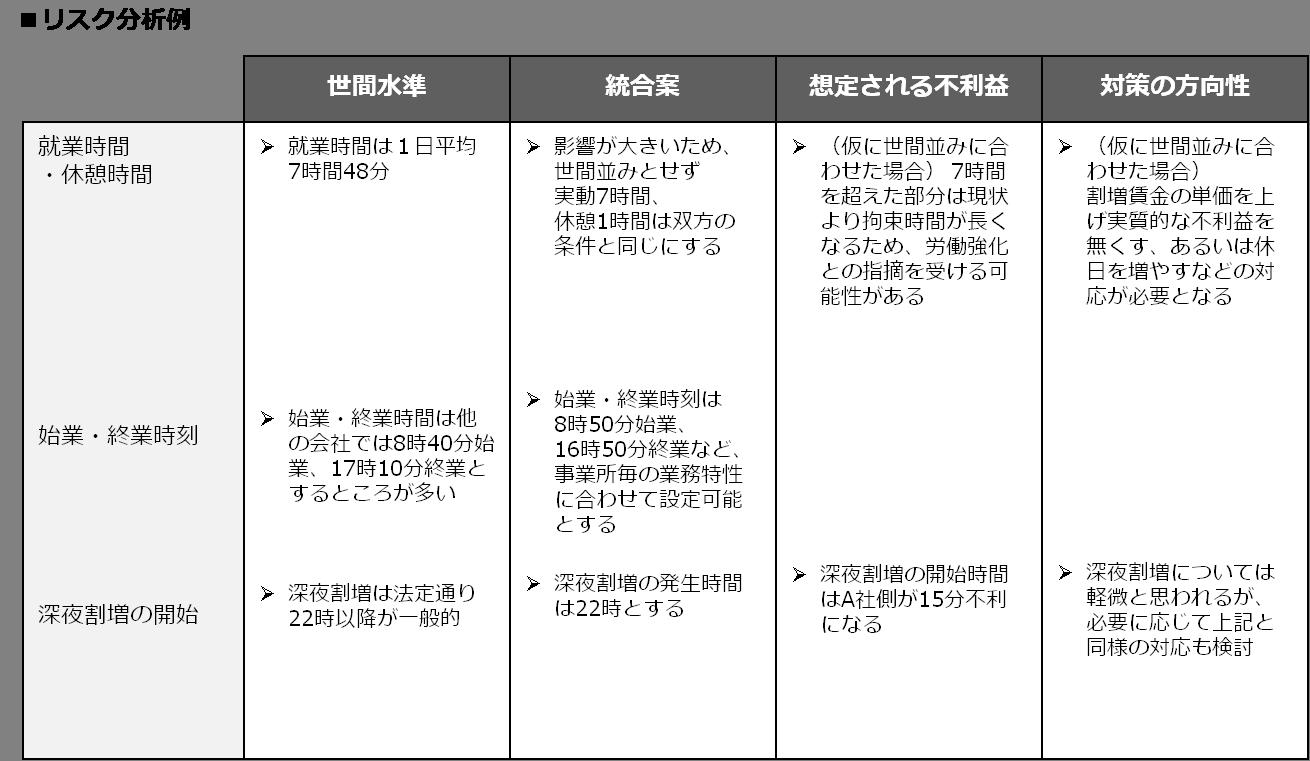 work_regulations4_2