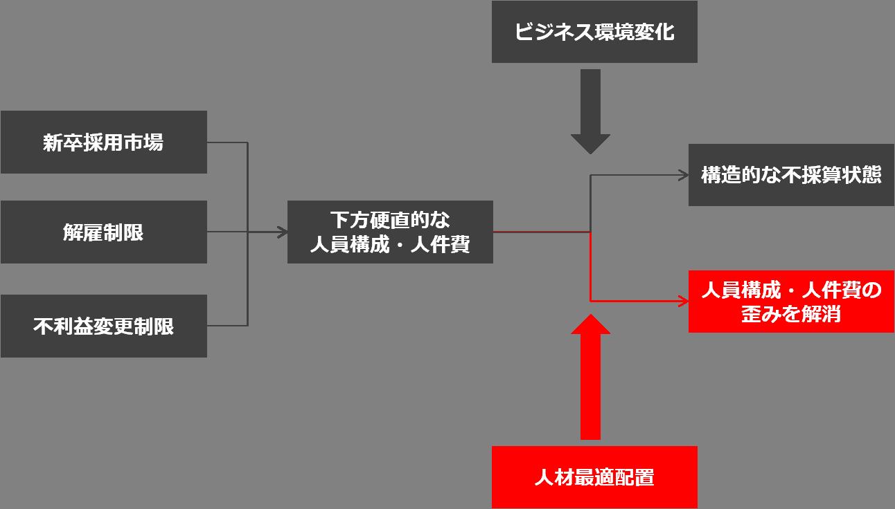 deployment_2